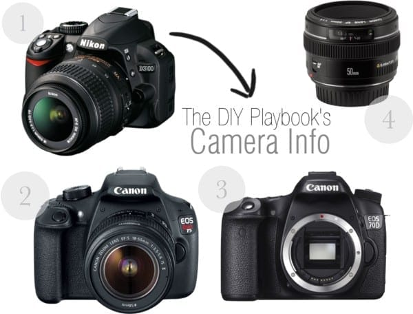 Camera List: How to Take Better Photos for your Blog | DIY Playbook