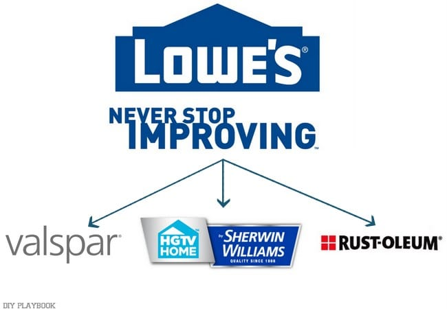 Paint buying guide diy playbook for Buying paint at lowes