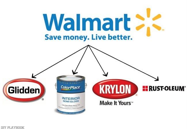 Paint Guide Walmart