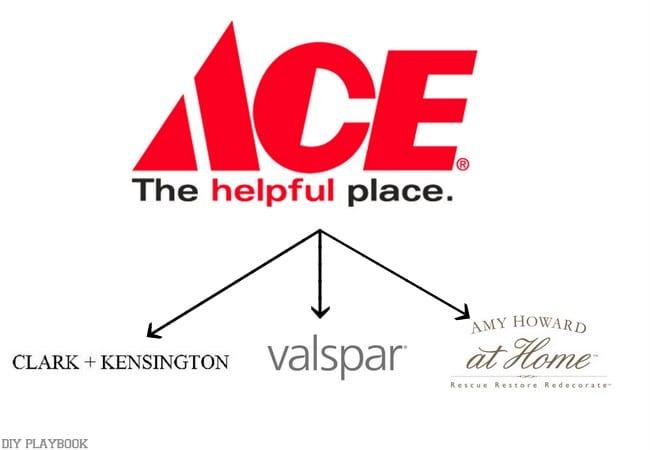 Paint Guide Ace