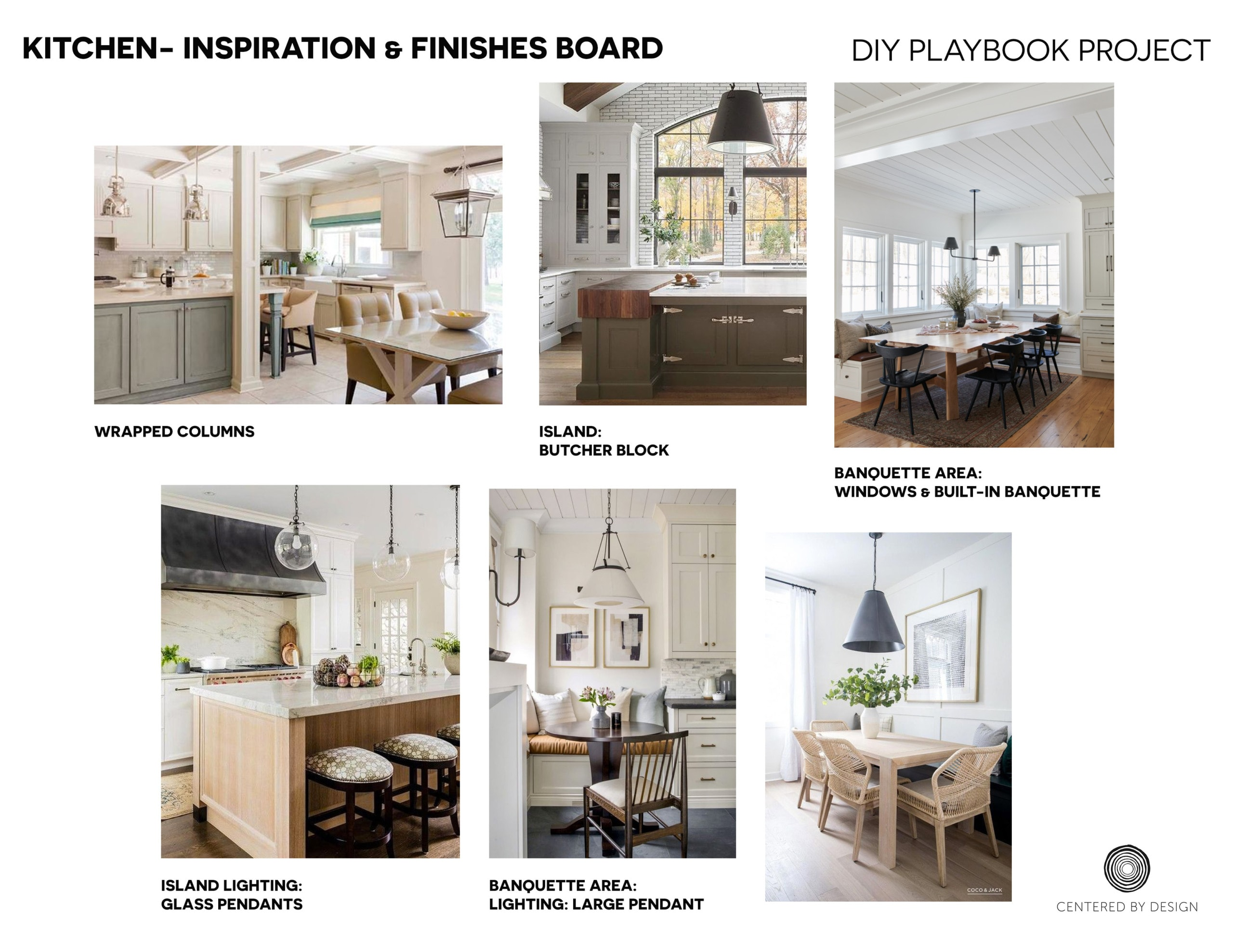 Kitchen design plans from Centered by Design